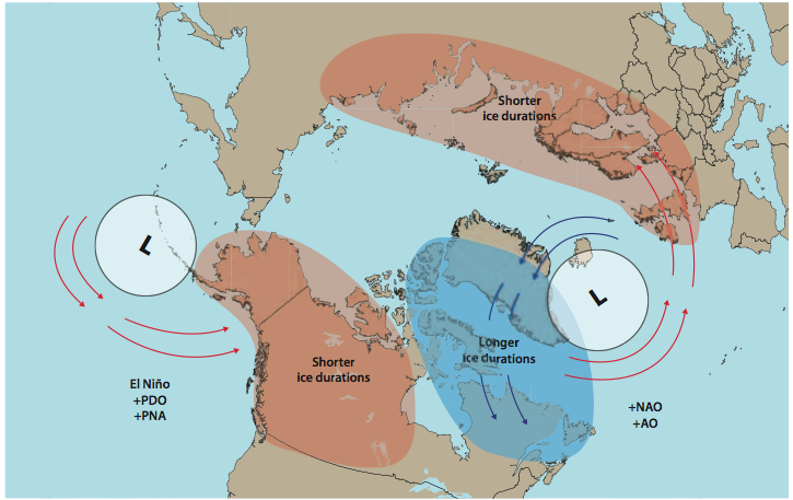 Winter season atmospheric-ocean coupled circulation patterns and influences on freshwater ice cover duration