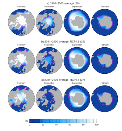 Predicted changes in sea ice concentrations from (a) 1986-2005 average, using two emissions scenarios: (b) RCP4.5 and (c) RCP8.5 for 2081-2100